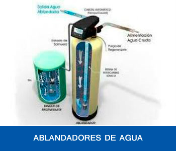 ABLANDADORES_DE_AGUA1